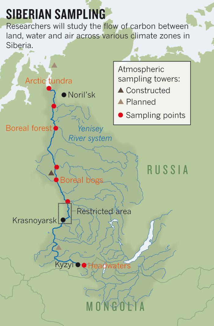 Схема планируемой экспедиции по Енисею с участием зарубежных ученых