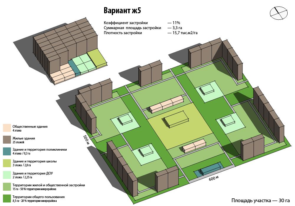Вариант Ж5