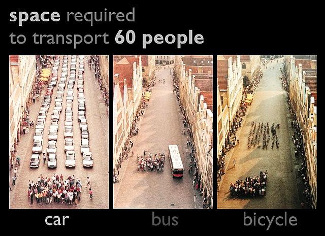 Пространство в городе, необходимое для транспортировки 60 человек автомобилем, автобусом и на велосипеде
