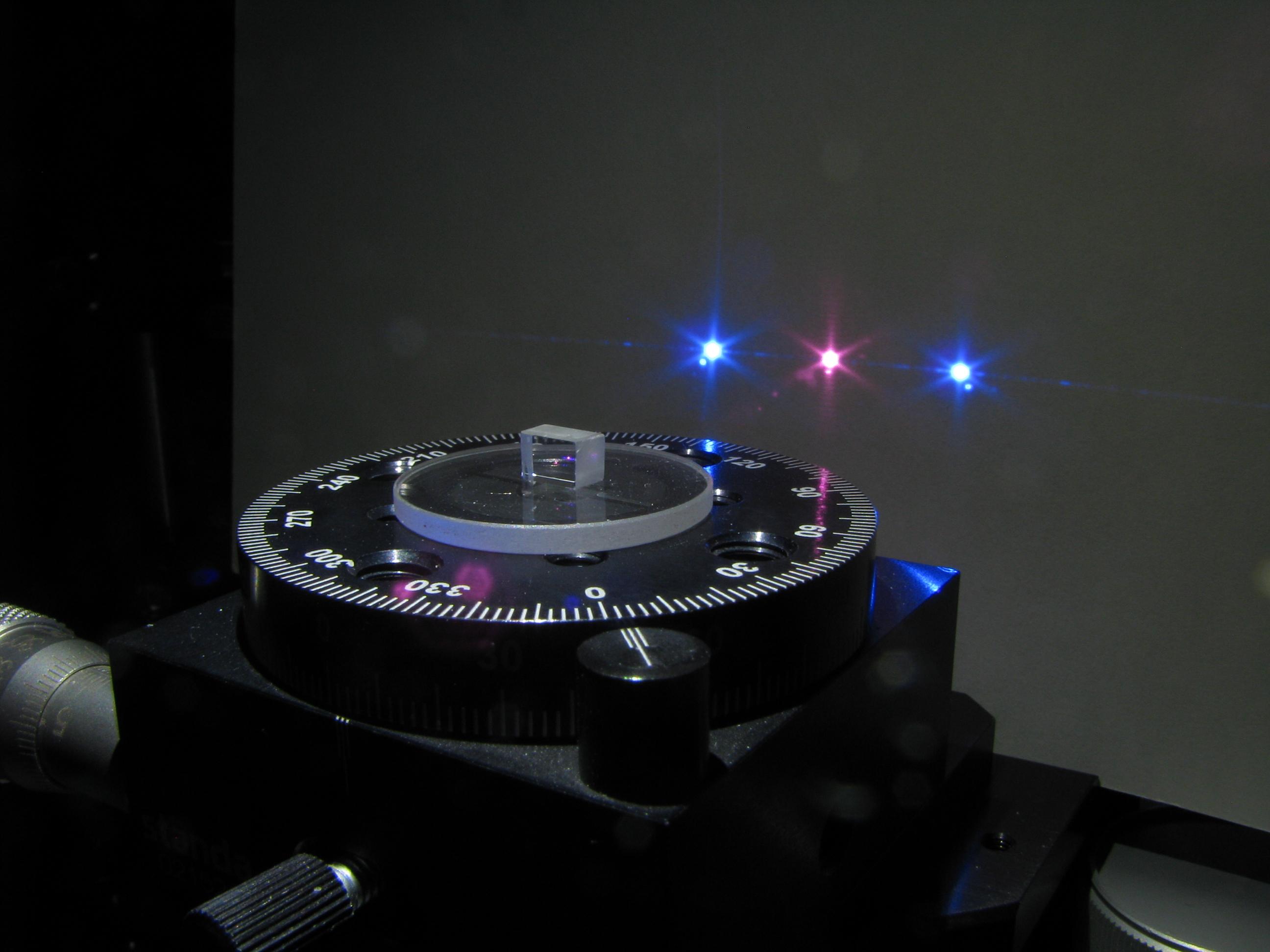 Картина нелинейно-оптического взаимодействия